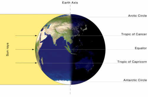 b2ap3_thumbnail_1280px-Earth-lighting-equinox_EN